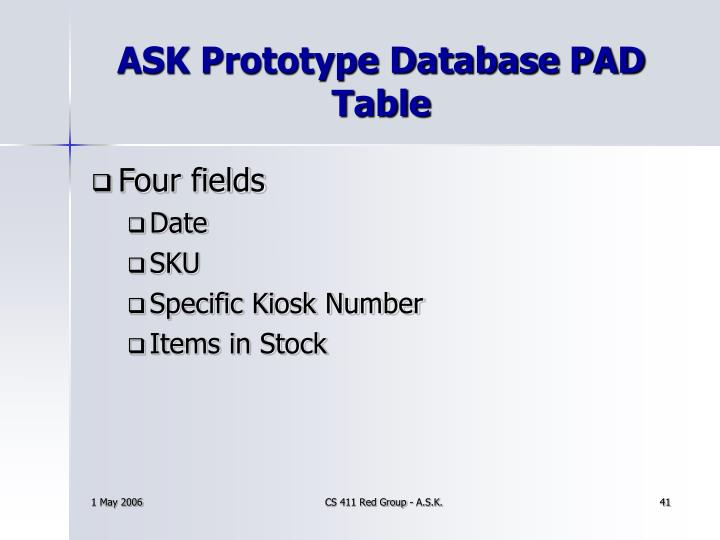 ASK Prototype Database PAD Table