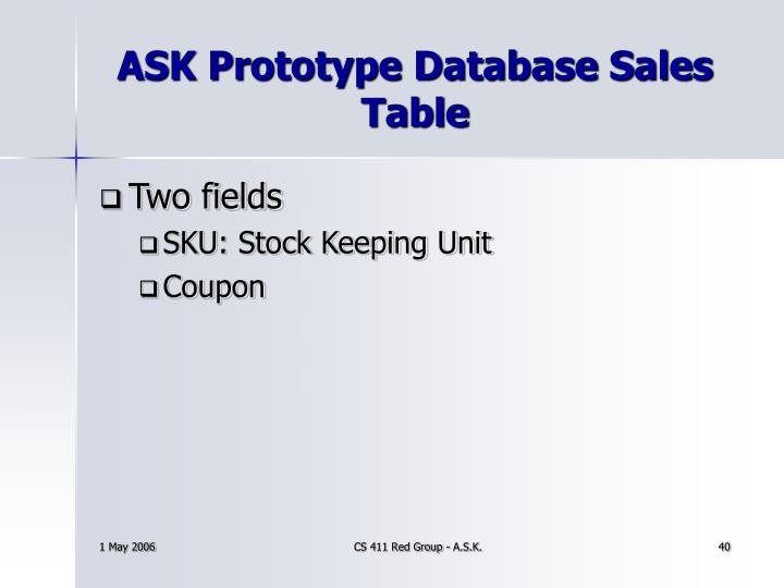 ASK Prototype Database Sales Table