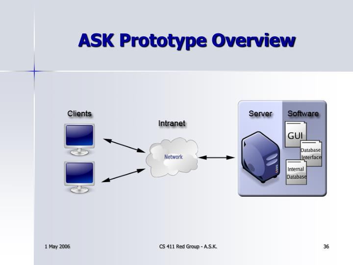 ASK Prototype Overview