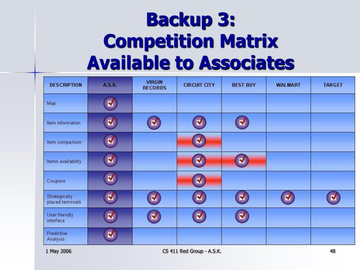 Backup 3: