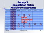 backup 3 competition matrix available to associates