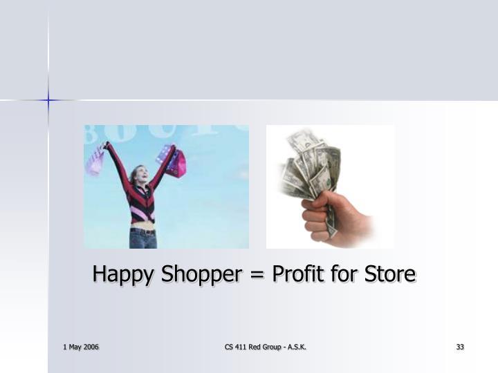 Happy Shopper = Profit for Store