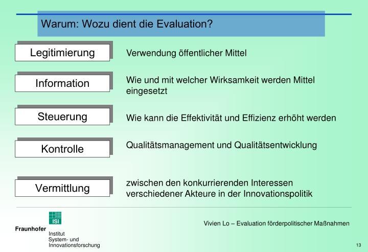 Warum: Wozu dient die Evaluation?