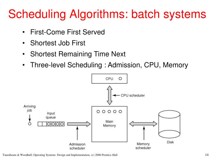 Scheduling Algorithms: batch