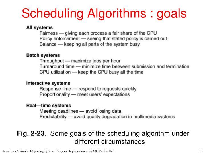 Scheduling Algorithms : goals