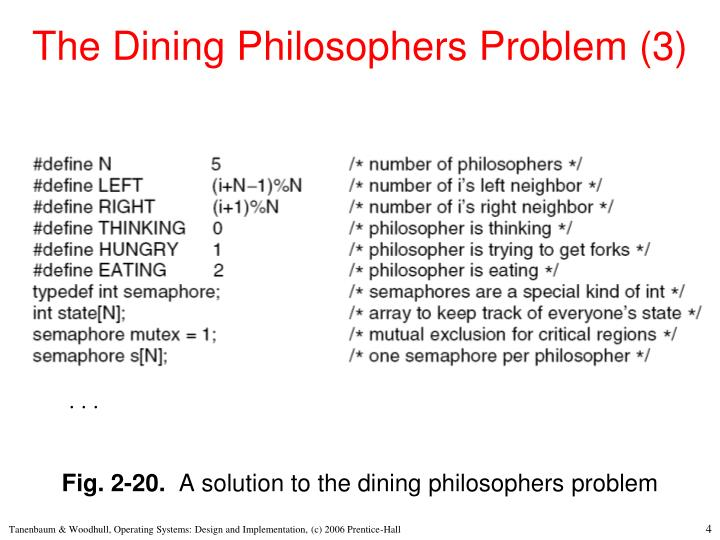 The Dining Philosophers Problem (3)