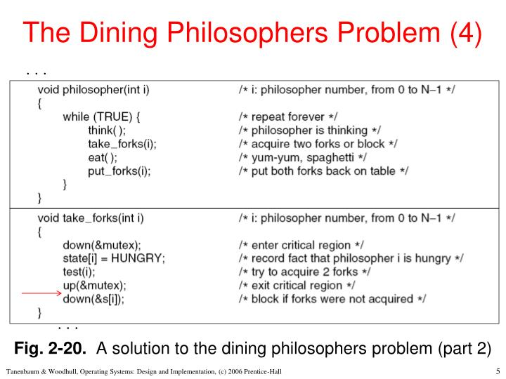 The Dining Philosophers Problem (4)
