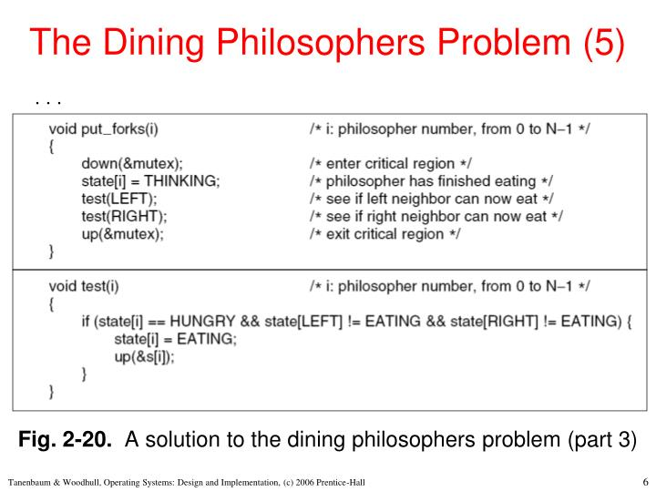 The Dining Philosophers Problem (5)