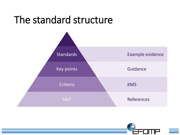The standard structure