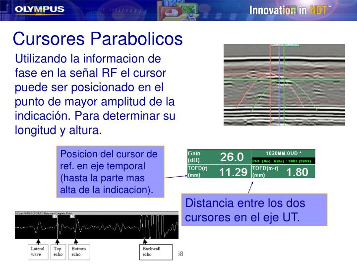 Cursores Parabolicos
