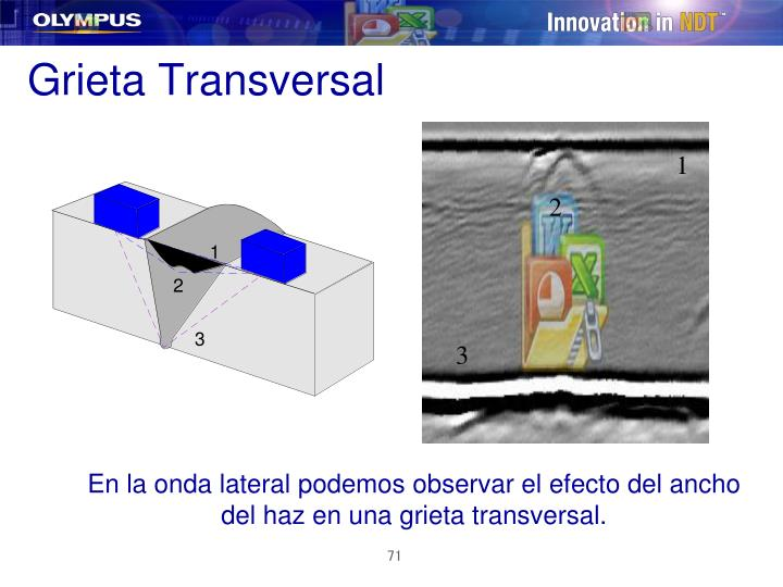Grieta Transversal