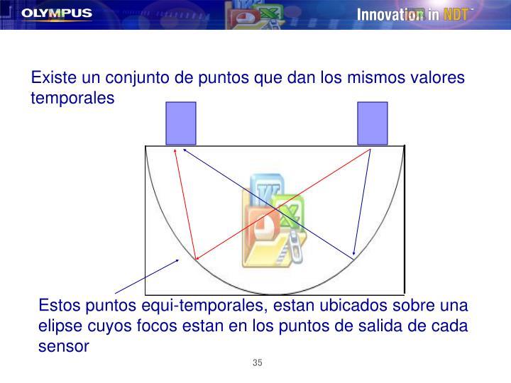 Existe un conjunto de puntos que dan los mismos valores temporales