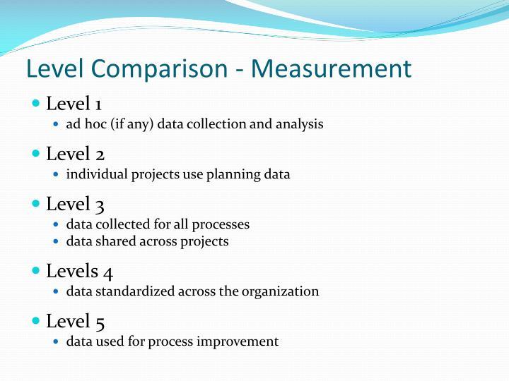 Level Comparison - Measurement