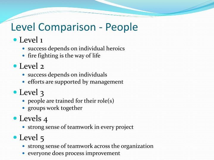 Level Comparison - People