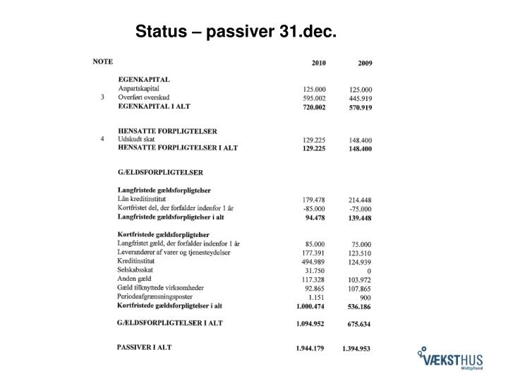 Status – passiver 31.dec.