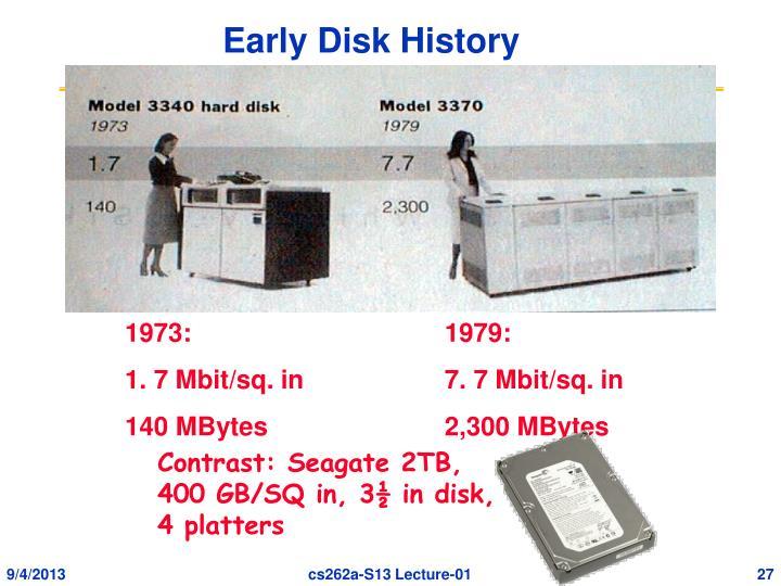 Contrast: Seagate 2TB,