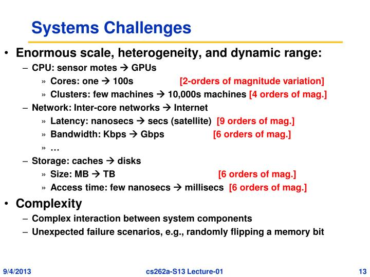 Systems Challenges