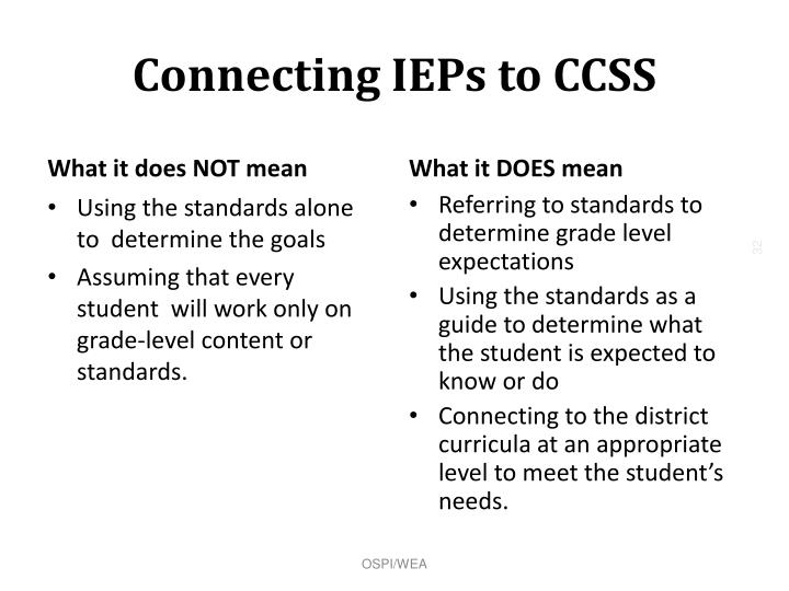 Connecting IEPs to CCSS