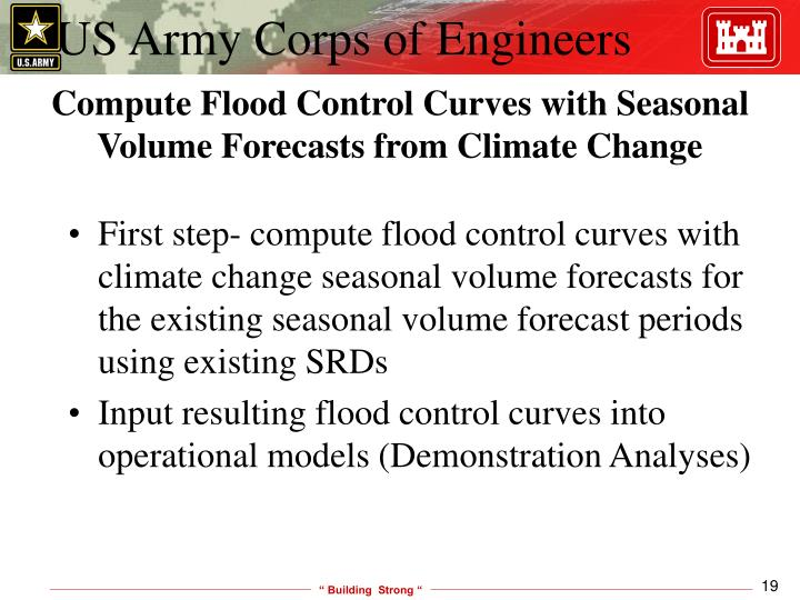 Compute Flood Control Curves with Seasonal Volume Forecasts from Climate Change