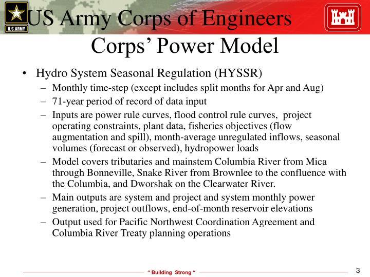 Corps' Power Model