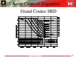 grand coulee srd