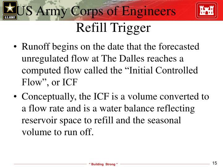Refill Trigger