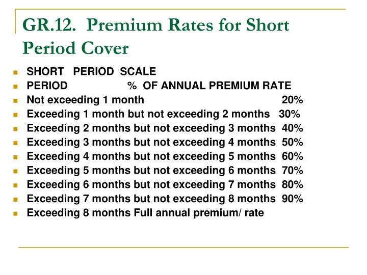 GR.12.  Premium Rates for Short Period Cover