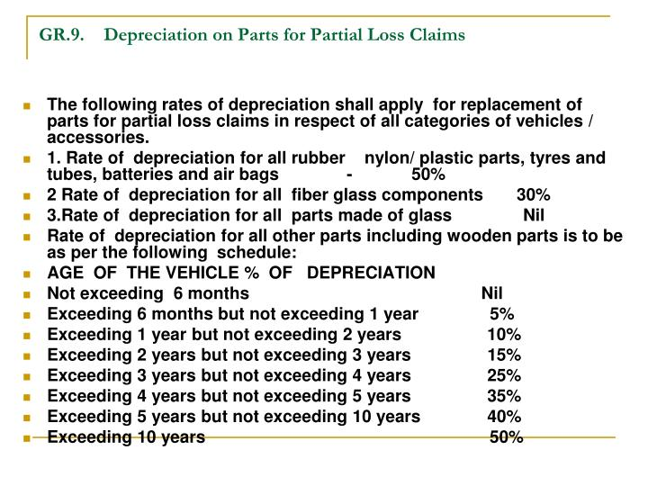 GR.9.Depreciation on Parts for Partial Loss Claims