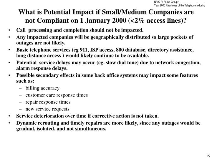 What is Potential Impact if Small/Medium Companies are not Compliant on 1 January 2000 (<2% access lines)?