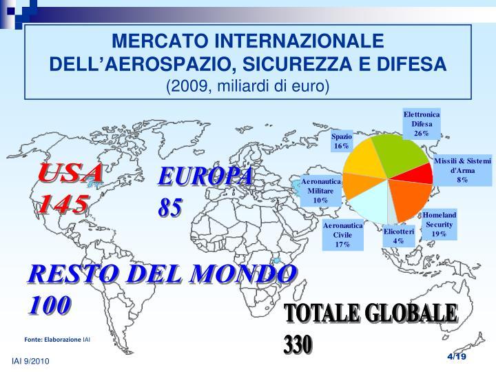 MERCATO INTERNAZIONALE DELL'AEROSPAZIO, SICUREZZA E DIFESA