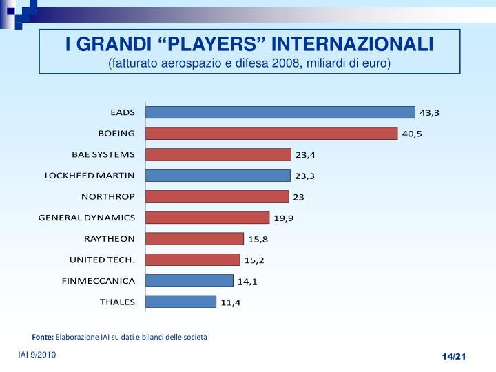 """I GRANDI """"PLAYERS"""" INTERNAZIONALI"""