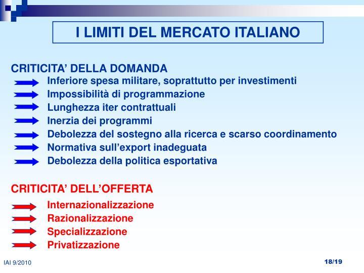 I LIMITI DEL MERCATO ITALIANO