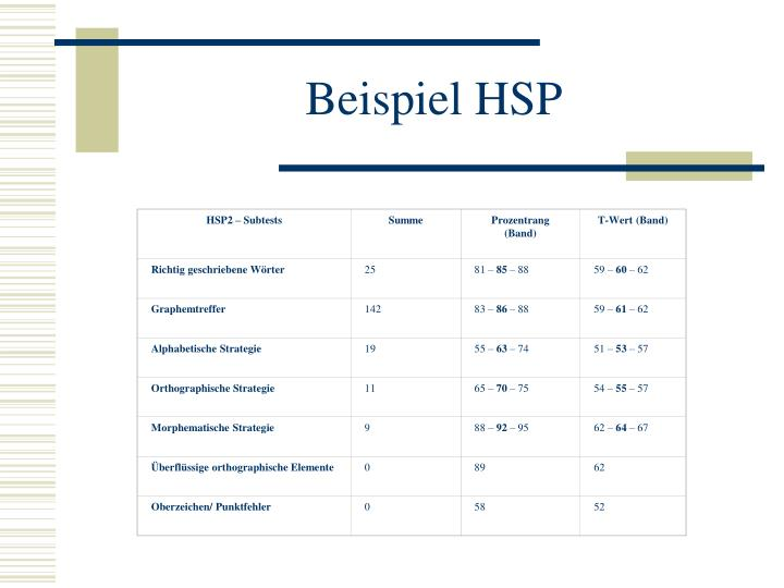 HSP2 – Subtests
