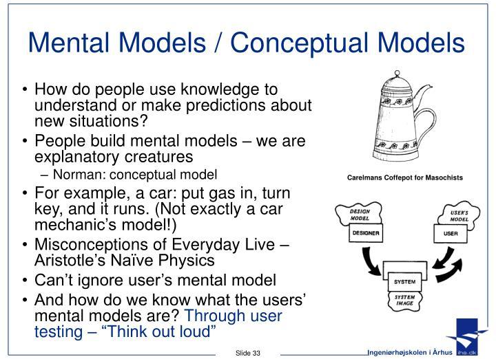 Mental Models / Conceptual Models