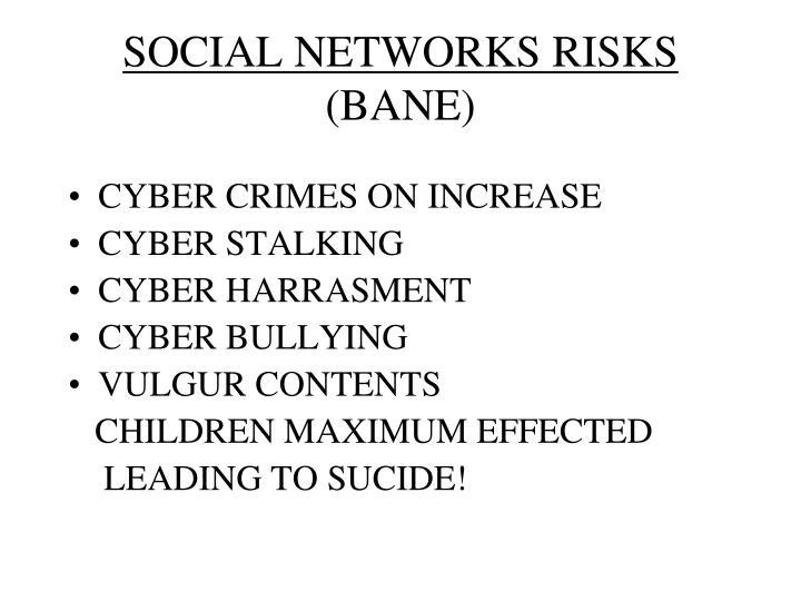 SOCIAL NETWORKS RISKS