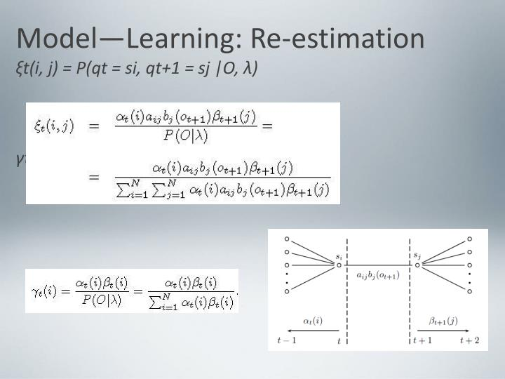 Model—Learning: Re-estimation
