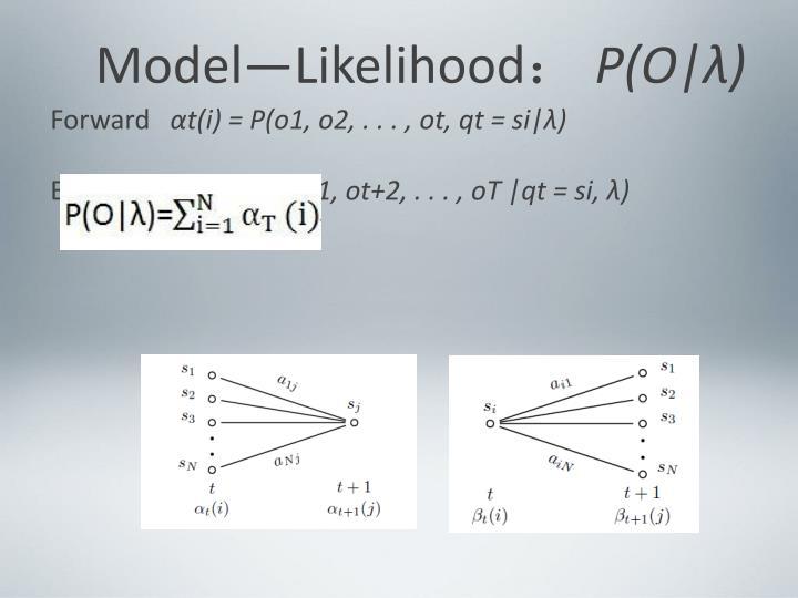 Model—Likelihood
