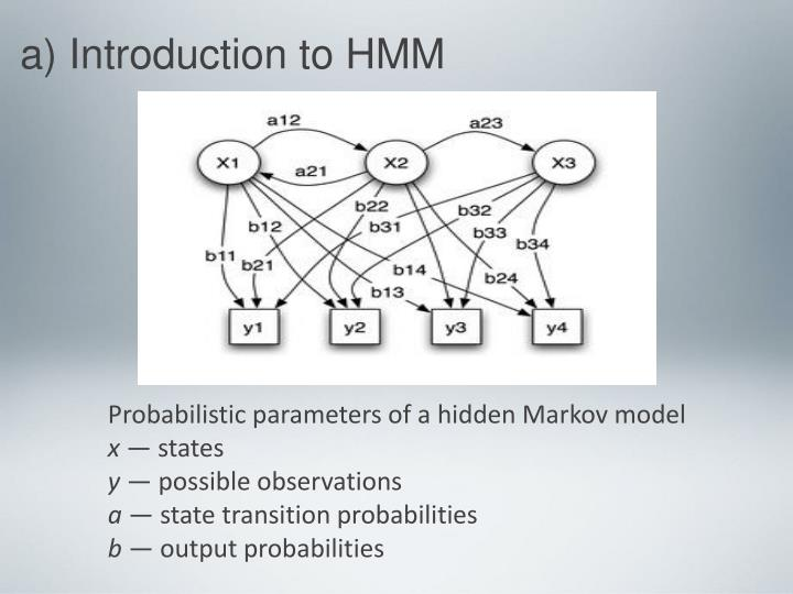 a) Introduction to HMM