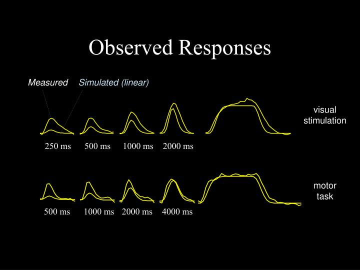 Observed Responses