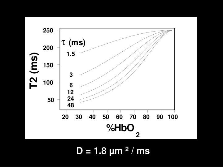 D = 1.8 µm