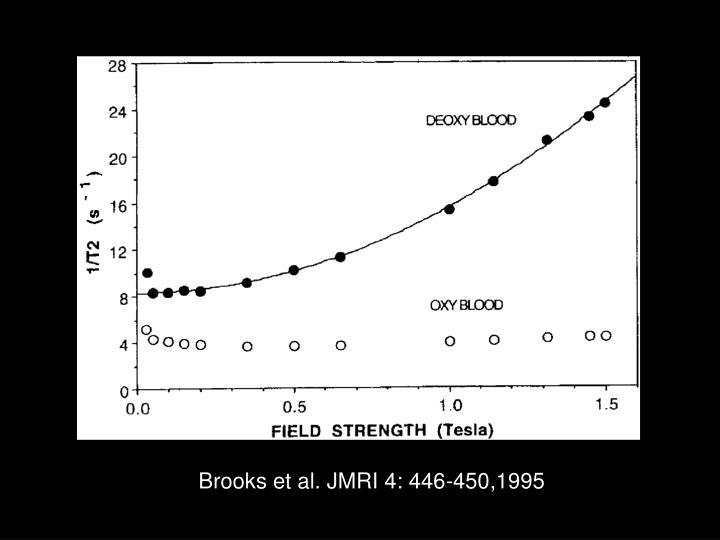 Brooks et al. JMRI 4: 446-450,1995