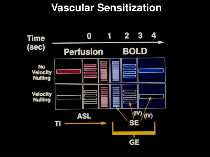 Vascular Sensitization