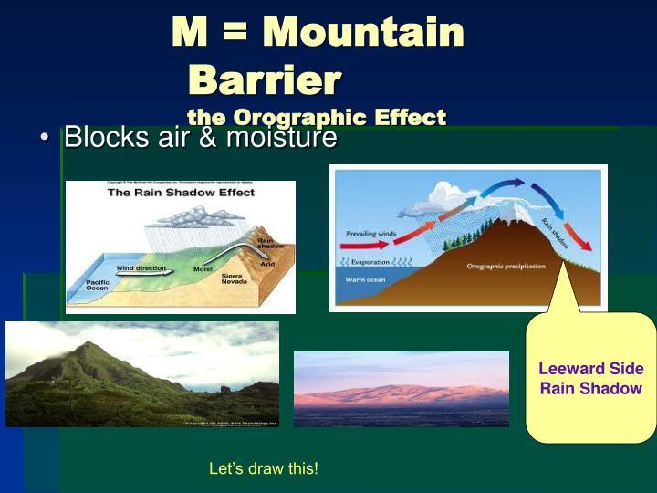 Blocks air & moisture