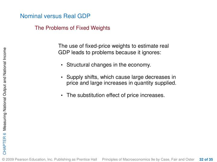 Nominal versus Real GDP