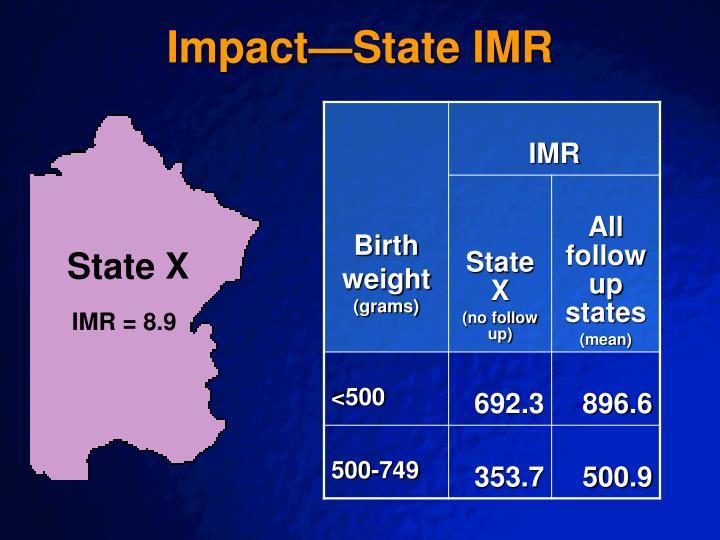 Impact—State IMR