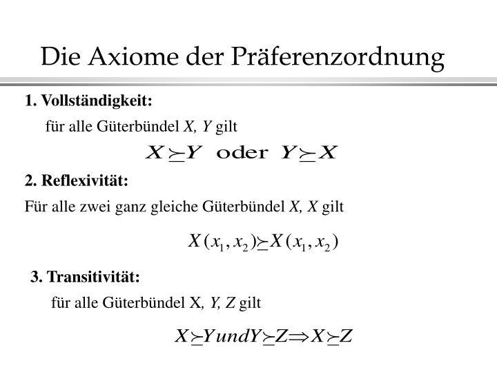Die Axiome
