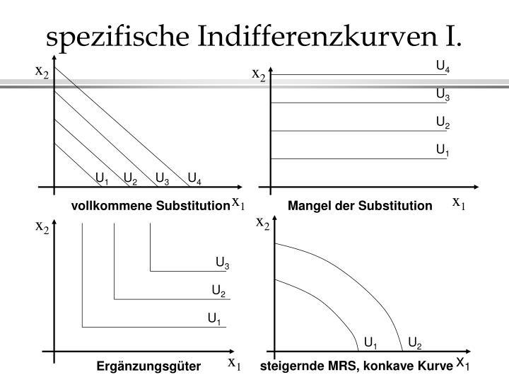 spezifische Indifferenzkurven I.