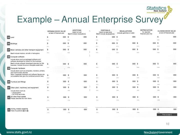 Example – Annual Enterprise Survey
