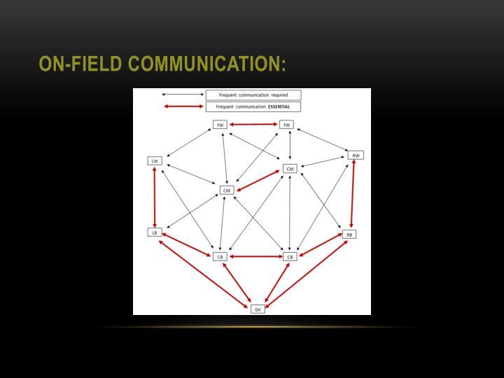 On-Field Communication: