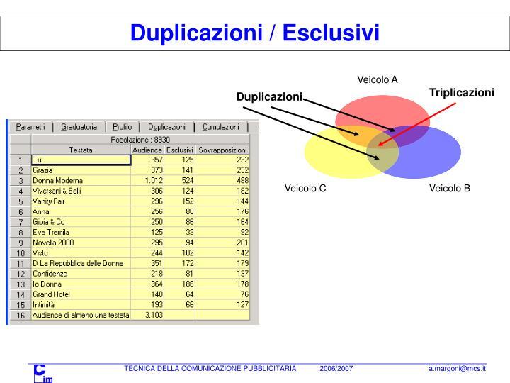 Duplicazioni / Esclusivi